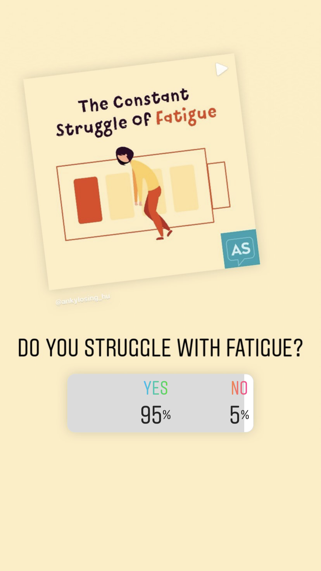 95 percent of people with ankylosing spondylitis struggle with fatigue
