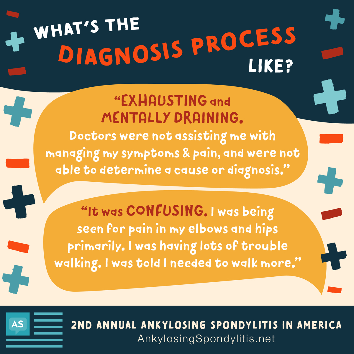 "Quotes from those living with spondyloarthritis expressing that finding a diagnosis was ""exhausting, mentally draining, and confusing."
